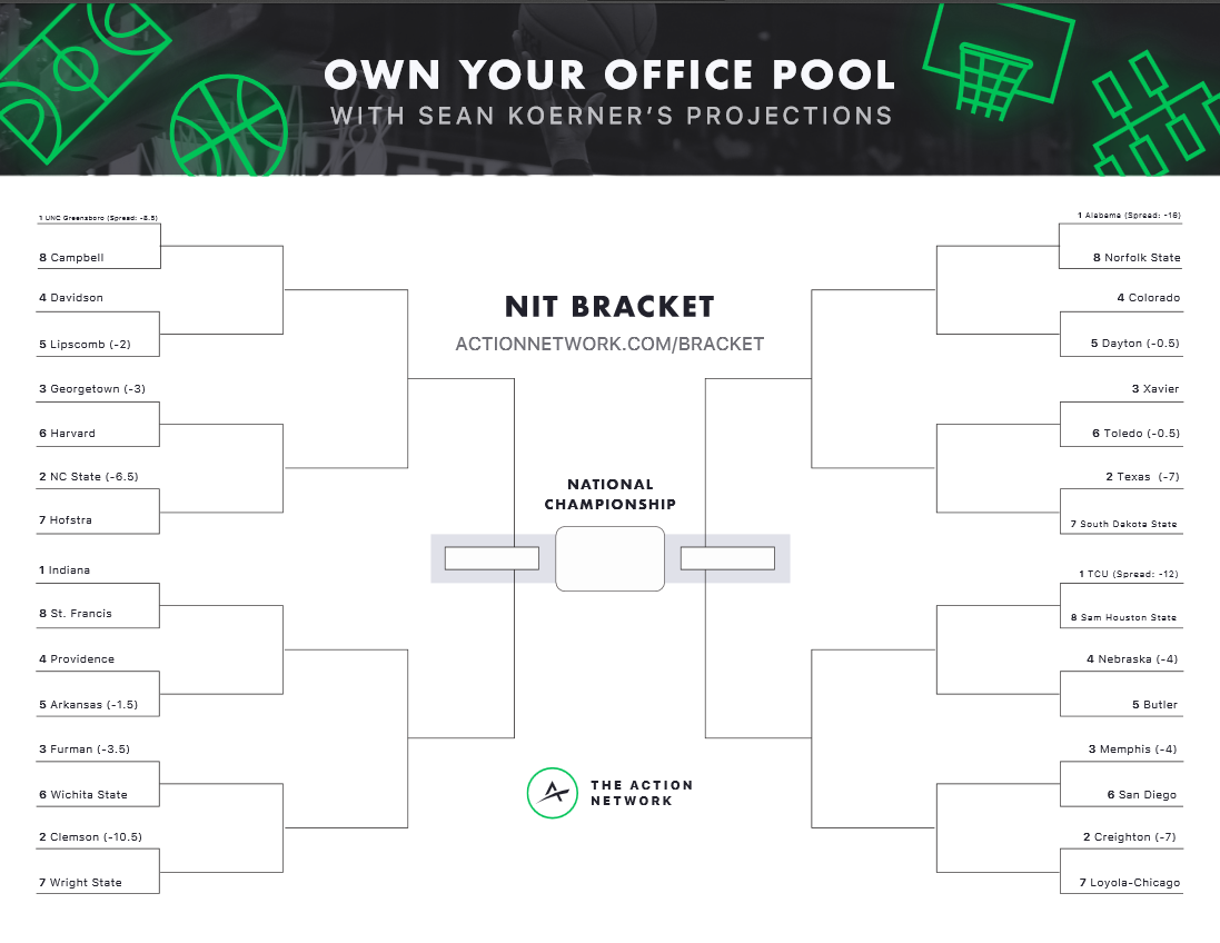 This is a photo of Nit Bracket Printable with 40 person