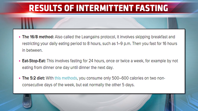 Experts Find Unexpected Health Benefits Of Intermittent Fasting