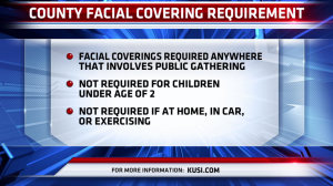 Facial Covering Requirement