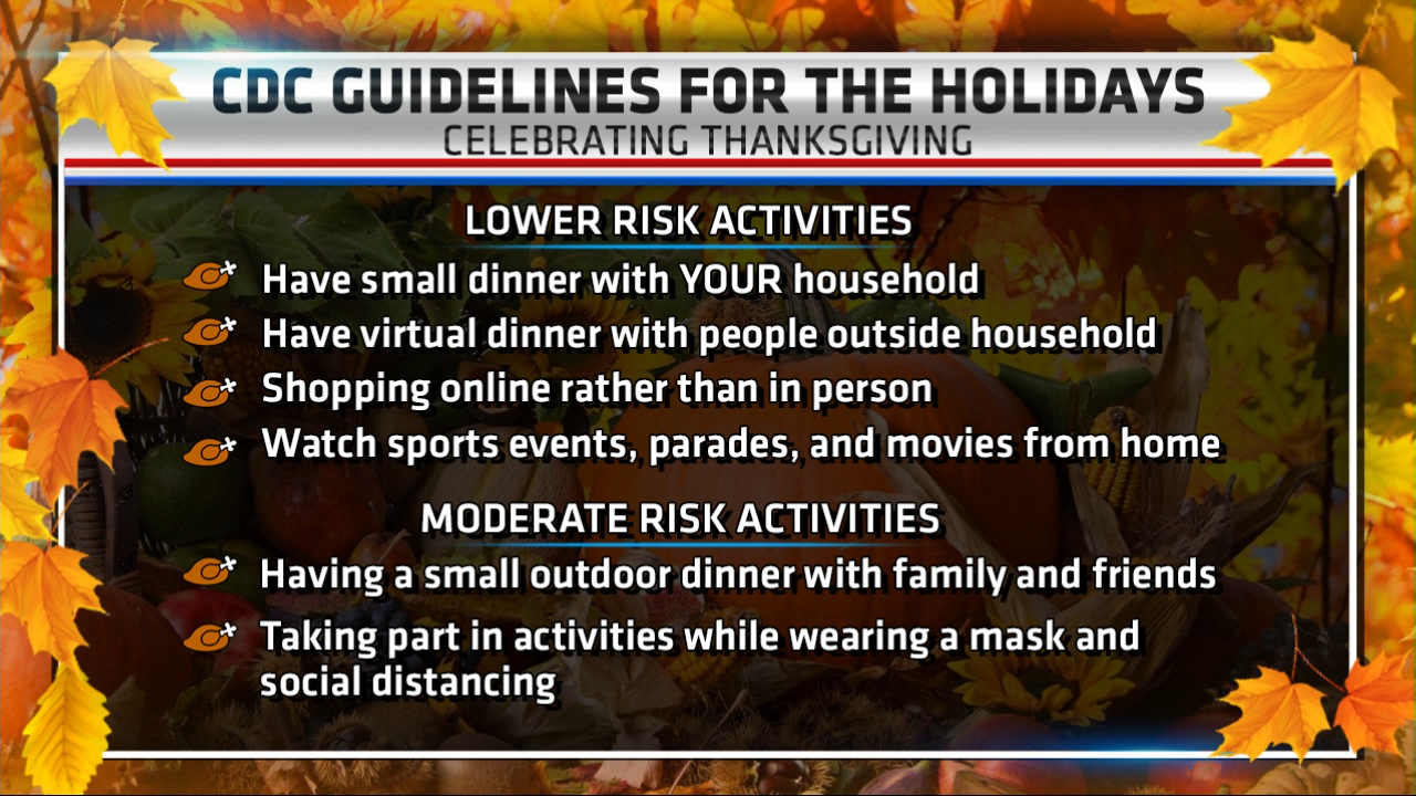 Cdc Guidelines For Thanksgiving