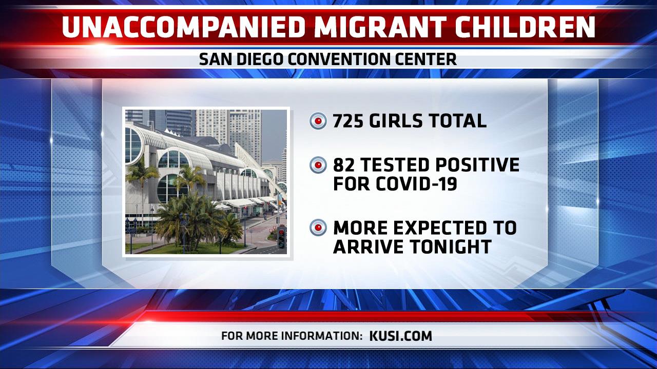 Migrant Children Stats