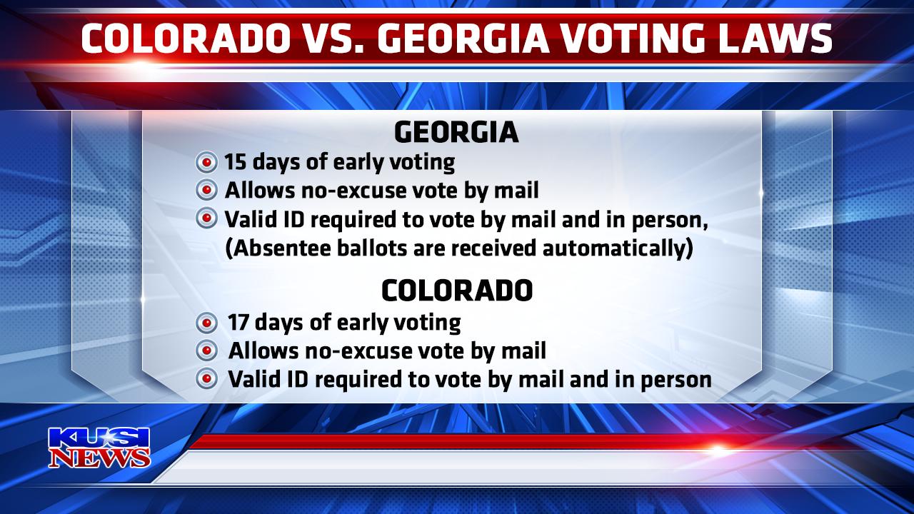Fs Georgia Vs Colorado Voting Laws