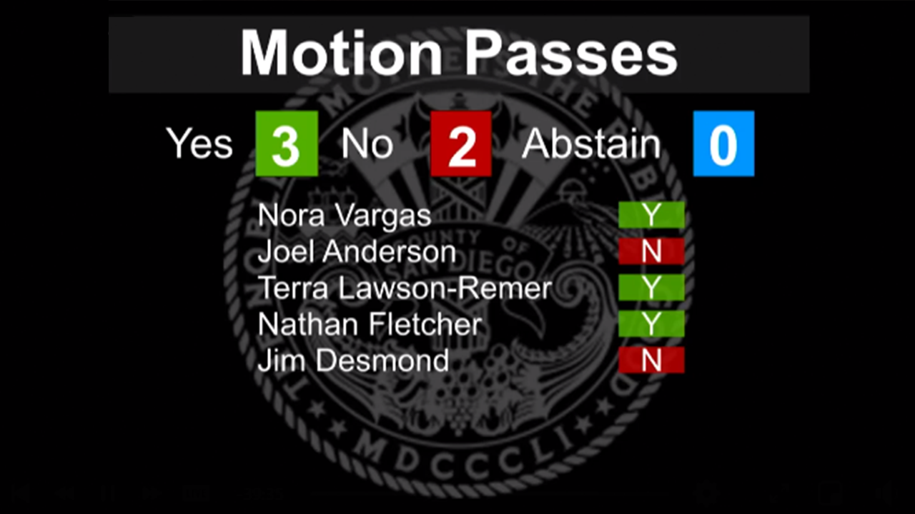 County Supervisors 3 2 Vote