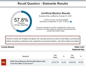 Recall Election Results Statewide 2